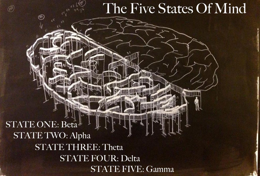 5 states of mind