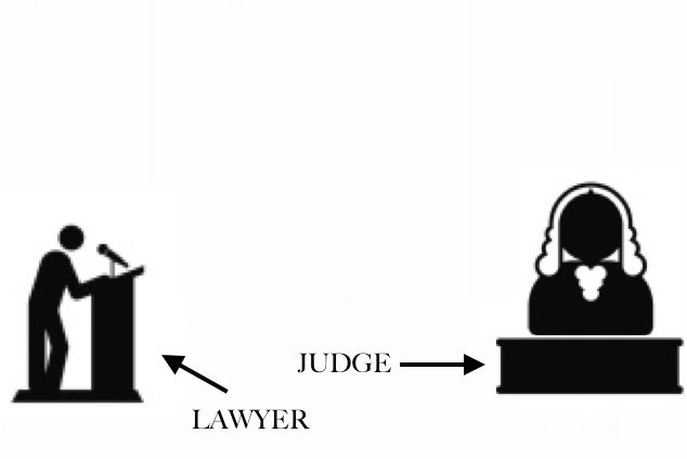 judge jury lawyer
