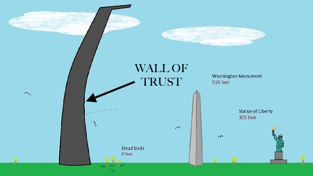 wall of trust